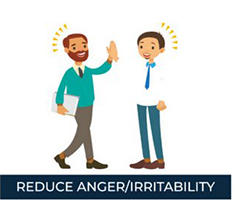 Reduce Anger/irritability