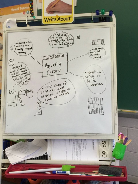 picture of whiteboard diagram
